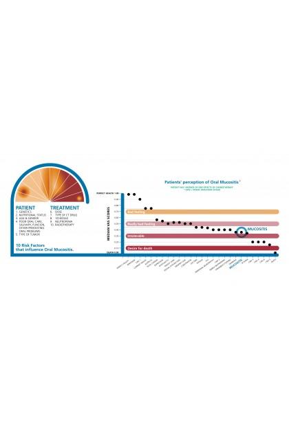 MEDEXP Gelclair Concentrated Oral Rinse Gel 15ml (21's)