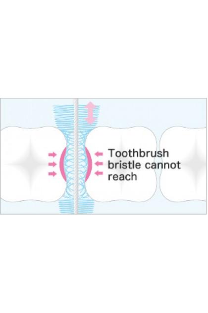 Dentalpro Interdental Brush (Size 0-6)